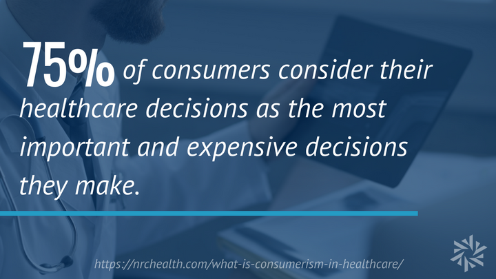 healthcare most expensive decisions
